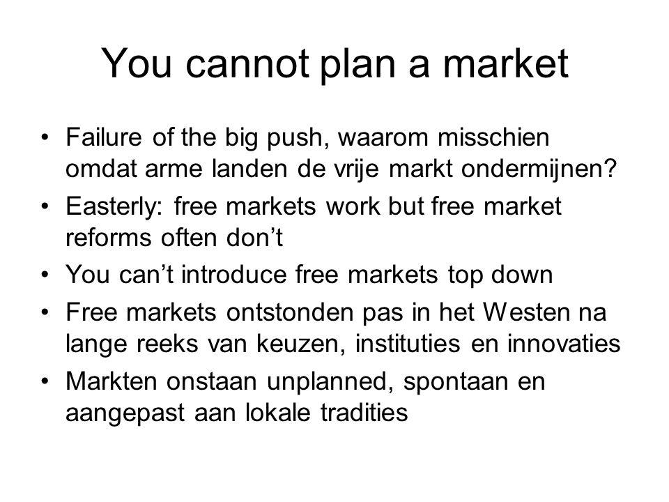 You cannot plan a market Failure of the big push, waarom misschien omdat arme landen de vrije markt ondermijnen.