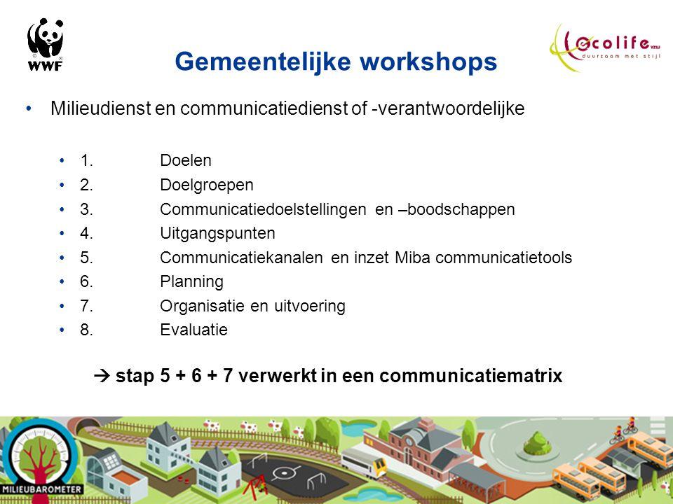 Communicatie Gemeentelijke workshop Milieudienst + communicatiedienst Bepalen geschikte communicatiekanalen Communicatieplan (intern en extern) Commun