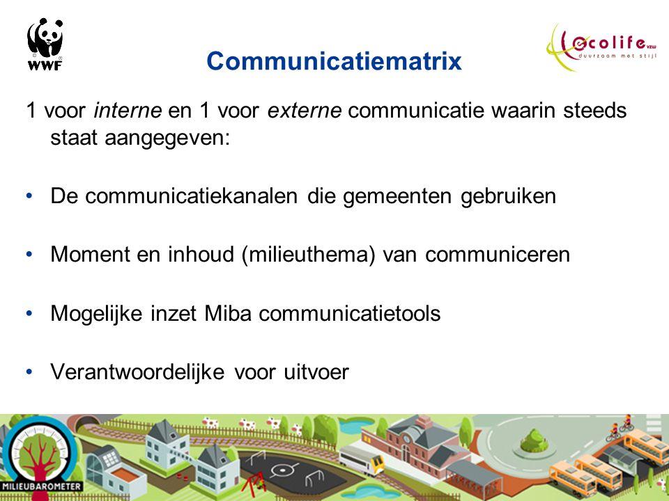 Gemeentelijke workshops Milieudienst en communicatiedienst of -verantwoordelijke 1.Doelen 2.Doelgroepen 3.Communicatiedoelstellingen en –boodschappen