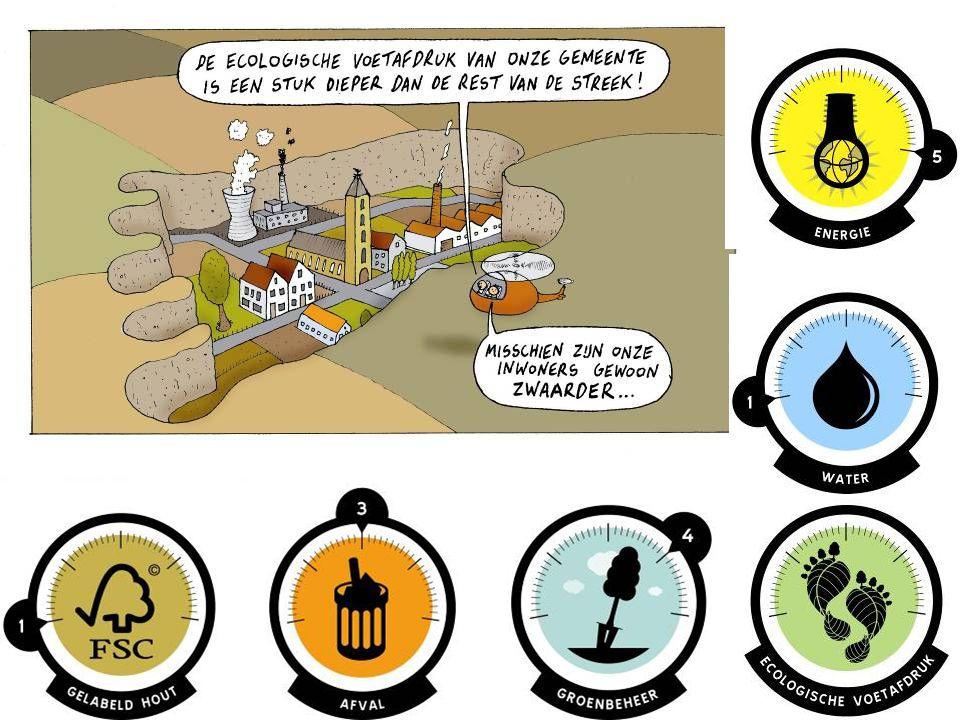 Tools 5 cartoons Projectlogo (in 10 schakeringen) 10 iconen in 5 schakeringen Templates voor affiches en folders 4 banners Flashanimaties Quickscan