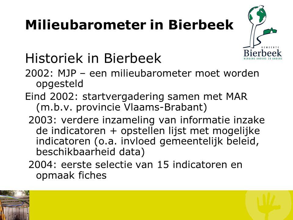 Milieubarometer in Bierbeek Vicky Leentjes, Duurzaamheids- en mobiliteitsambtenaar
