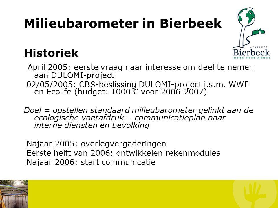 Milieubarometer in Bierbeek 15 indicatoren: hinder: aantal klachten geluid, aantal andere klachten (andere dan geluid), gekende verontreinigde gronden