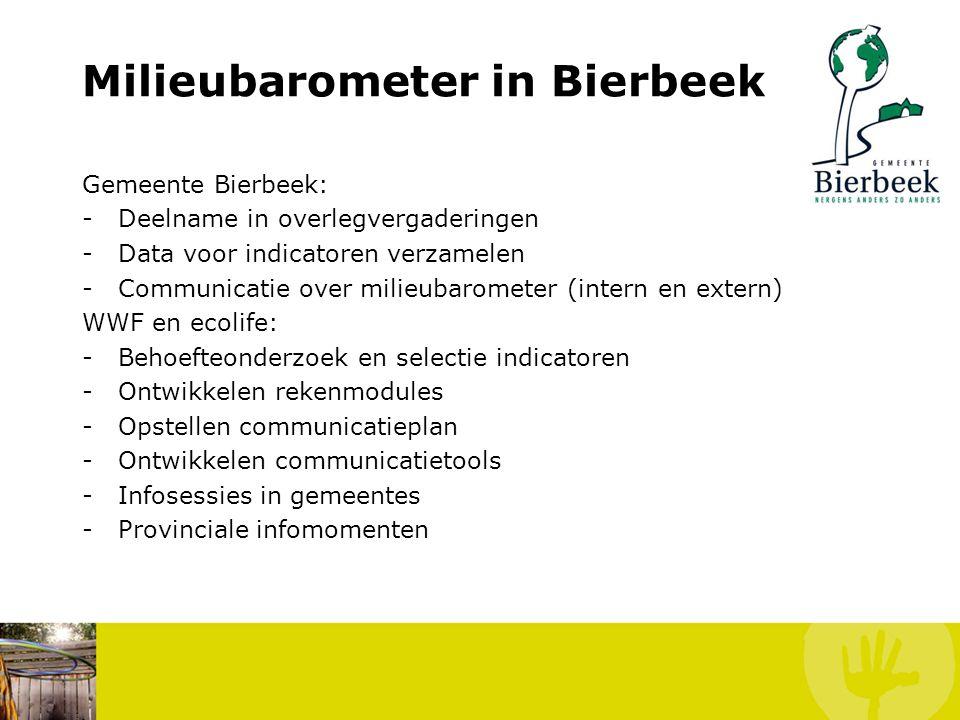 Milieubarometer in Bierbeek Voordelen: Zeer eenvoudig naar communicatie toe Voorbeeldartikelen Makkelijk in gebruik Uniform Makkelijker te interpreter