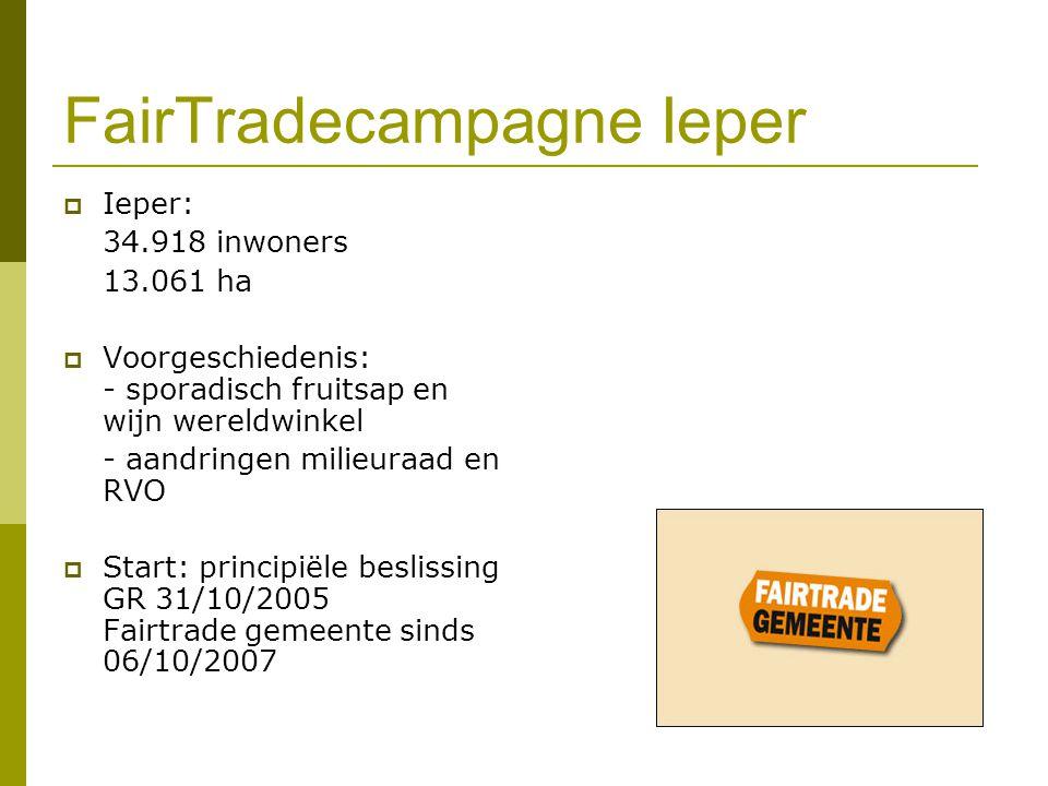 FairTradecampagne Ieper  Ieper: 34.918 inwoners 13.061 ha  Voorgeschiedenis: - sporadisch fruitsap en wijn wereldwinkel - aandringen milieuraad en R
