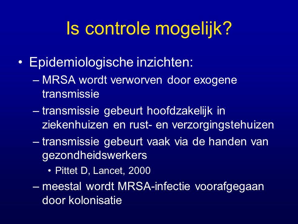 Is controle mogelijk? Epidemiologische inzichten: –MRSA wordt verworven door exogene transmissie –transmissie gebeurt hoofdzakelijk in ziekenhuizen en