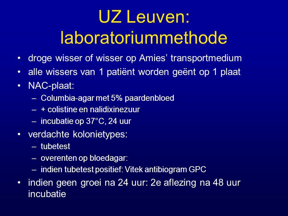 UZ Leuven: laboratoriummethode droge wisser of wisser op Amies' transportmedium alle wissers van 1 patiënt worden geënt op 1 plaat NAC-plaat: –Columbi