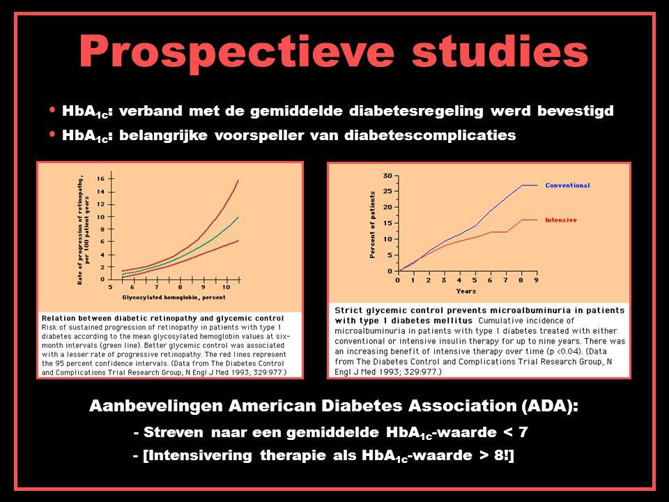 Prospectieve studies HbA 1c : verband met de gemiddelde diabetesregeling werd bevestigd HbA 1c : belangrijke voorspeller van diabetescomplicaties - Streven naar een gemiddelde HbA 1c -waarde < 7 - [Intensivering therapie als HbA 1c -waarde > 8!] Aanbevelingen American Diabetes Association (ADA):