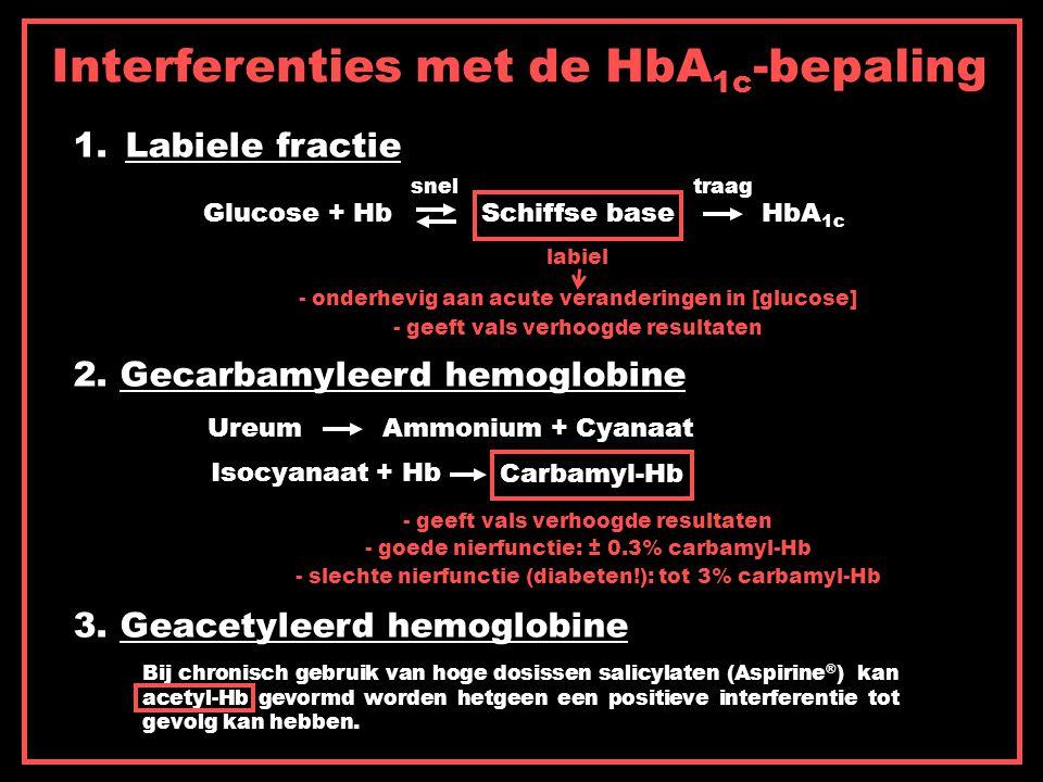 1.Labiele fractie 2. Gecarbamyleerd hemoglobine 3. Geacetyleerd hemoglobine Interferenties met de HbA 1c -bepaling Glucose + HbSchiffse baseHbA 1c sne