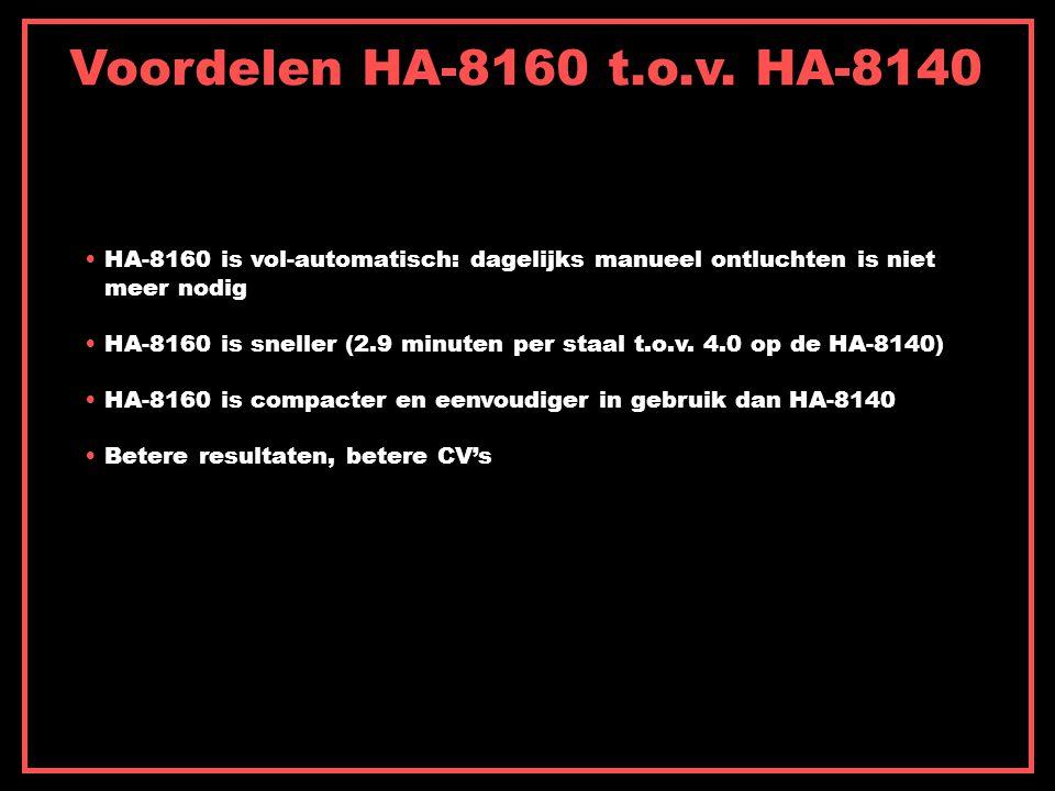 Voordelen HA-8160 t.o.v. HA-8140 HA-8160 is vol-automatisch: dagelijks manueel ontluchten is niet meer nodig HA-8160 is sneller (2.9 minuten per staal