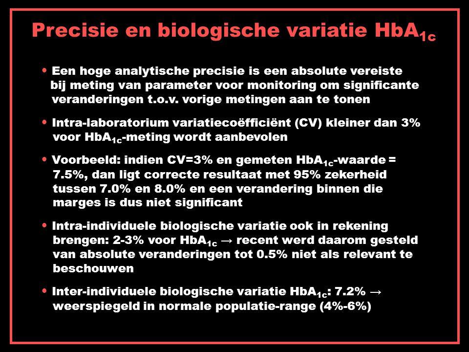 Precisie en biologische variatie HbA 1c Een hoge analytische precisie is een absolute vereiste bij meting van parameter voor monitoring om significante veranderingen t.o.v.