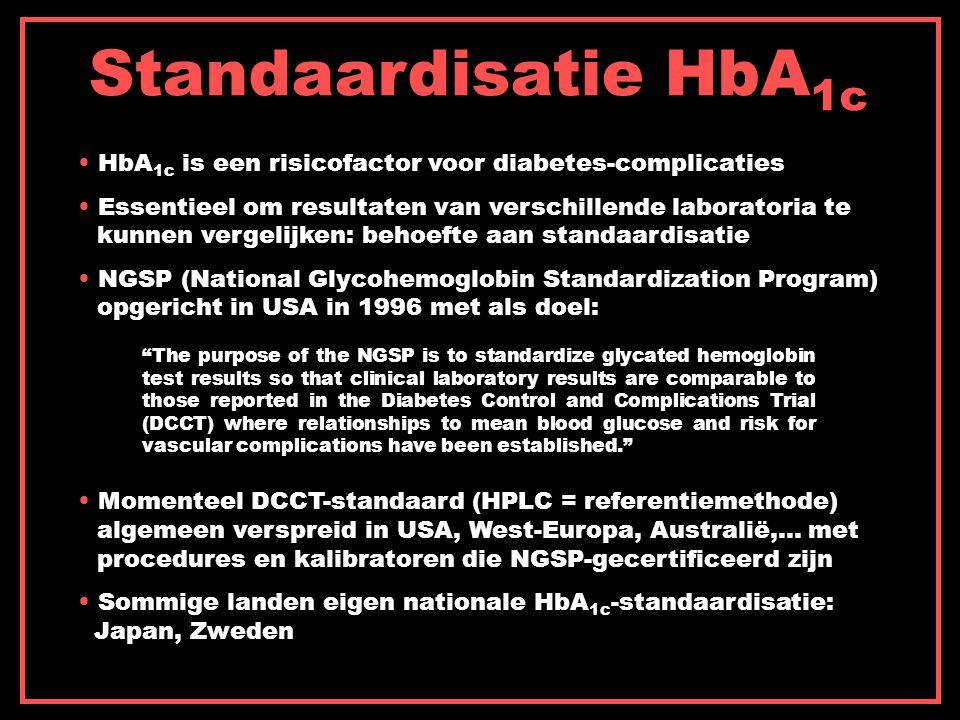 Standaardisatie HbA 1c HbA 1c is een risicofactor voor diabetes-complicaties Essentieel om resultaten van verschillende laboratoria te kunnen vergelij