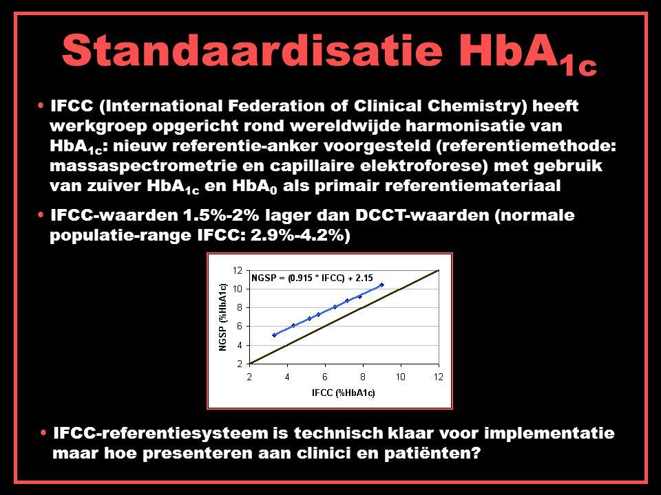 Standaardisatie HbA 1c IFCC (International Federation of Clinical Chemistry) heeft werkgroep opgericht rond wereldwijde harmonisatie van HbA 1c : nieuw referentie-anker voorgesteld (referentiemethode: massaspectrometrie en capillaire elektroforese) met gebruik van zuiver HbA 1c en HbA 0 als primair referentiemateriaal IFCC-waarden 1.5%-2% lager dan DCCT-waarden (normale populatie-range IFCC: 2.9%-4.2%) IFCC-referentiesysteem is technisch klaar voor implementatie maar hoe presenteren aan clinici en patiënten?