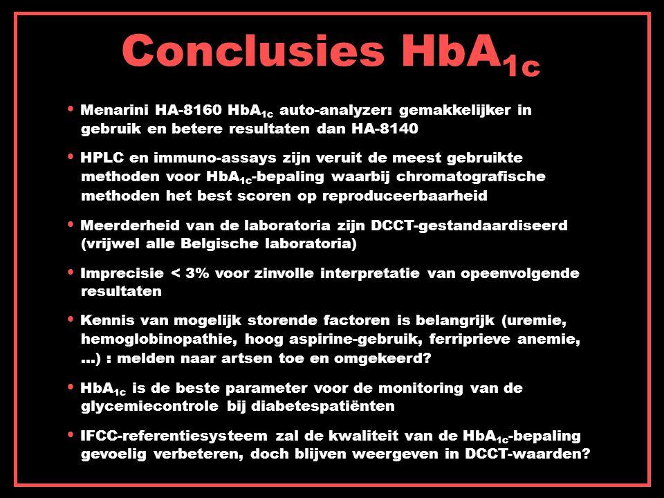 Conclusies HbA 1c Menarini HA-8160 HbA 1c auto-analyzer: gemakkelijker in gebruik en betere resultaten dan HA-8140 HPLC en immuno-assays zijn veruit d