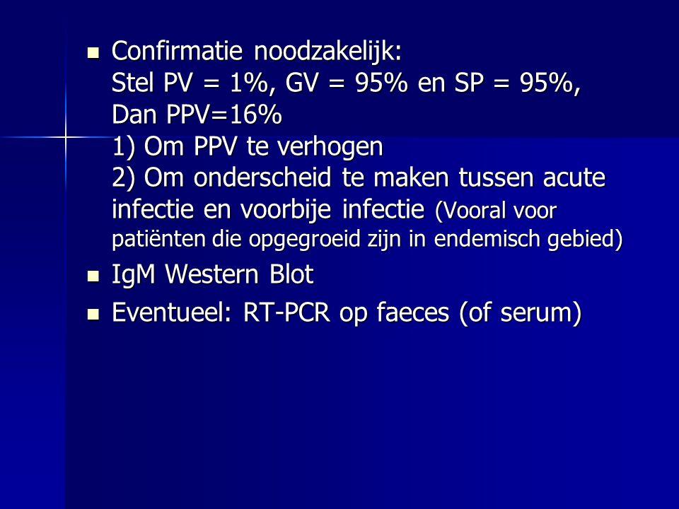 Confirmatie noodzakelijk: Stel PV = 1%, GV = 95% en SP = 95%, Dan PPV=16% 1) Om PPV te verhogen 2) Om onderscheid te maken tussen acute infectie en voorbije infectie (Vooral voor patiënten die opgegroeid zijn in endemisch gebied) Confirmatie noodzakelijk: Stel PV = 1%, GV = 95% en SP = 95%, Dan PPV=16% 1) Om PPV te verhogen 2) Om onderscheid te maken tussen acute infectie en voorbije infectie (Vooral voor patiënten die opgegroeid zijn in endemisch gebied) IgM Western Blot IgM Western Blot Eventueel: RT-PCR op faeces (of serum) Eventueel: RT-PCR op faeces (of serum)