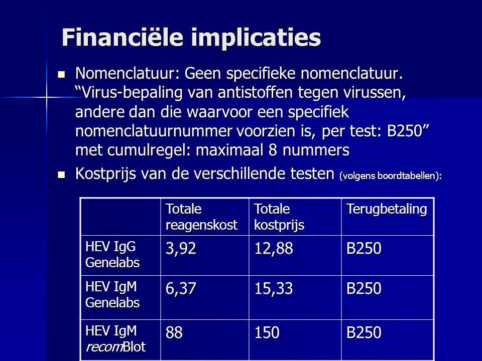 Financiële implicaties Nomenclatuur: Geen specifieke nomenclatuur.