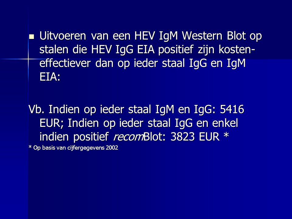 Uitvoeren van een HEV IgM Western Blot op stalen die HEV IgG EIA positief zijn kosten- effectiever dan op ieder staal IgG en IgM EIA: Uitvoeren van een HEV IgM Western Blot op stalen die HEV IgG EIA positief zijn kosten- effectiever dan op ieder staal IgG en IgM EIA: Vb.