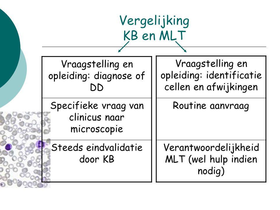 Vergelijking KB en MLT Vraagstelling en opleiding: diagnose of DD Specifieke vraag van clinicus naar microscopie Steeds eindvalidatie door KB Vraagste