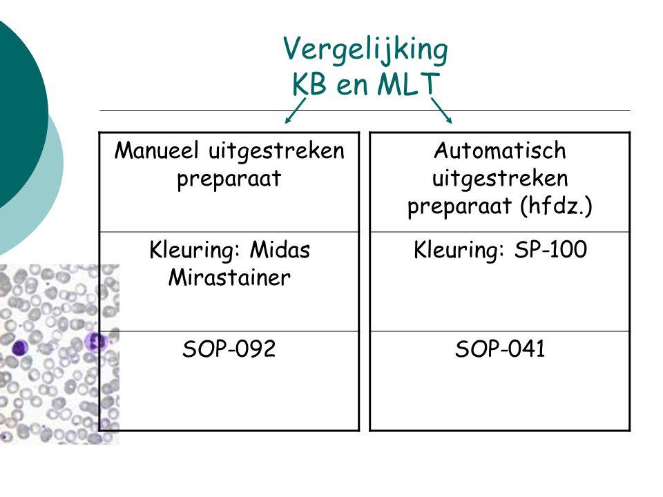 Vergelijking KB en MLT Manueel uitgestreken preparaat Kleuring: Midas Mirastainer SOP-092 Automatisch uitgestreken preparaat (hfdz.) Kleuring: SP-100