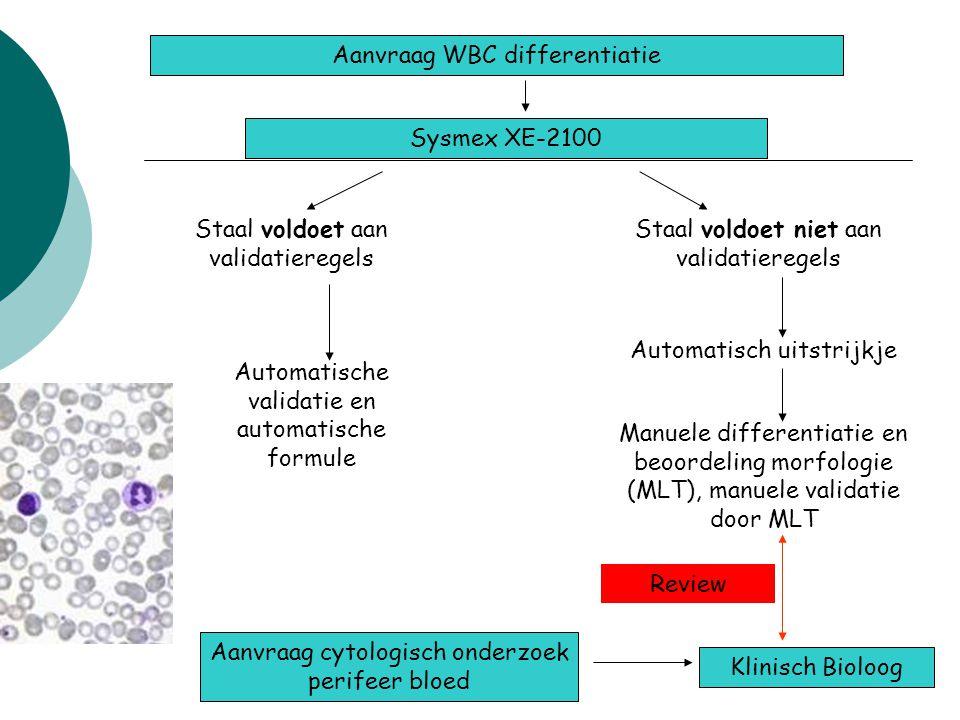 Aanvraag WBC differentiatie Aanvraag cytologisch onderzoek perifeer bloed Sysmex XE-2100 Staal voldoet aan validatieregels Staal voldoet niet aan vali