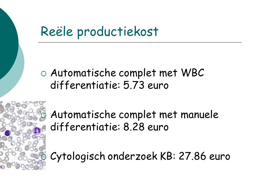 Reële productiekost  Automatische complet met WBC differentiatie: 5.73 euro  Automatische complet met manuele differentiatie: 8.28 euro  Cytologisc
