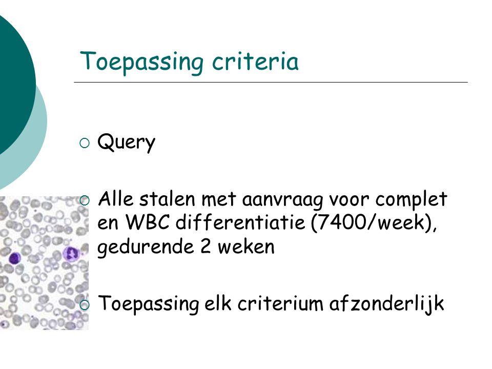 Toepassing criteria  Query  Alle stalen met aanvraag voor complet en WBC differentiatie (7400/week), gedurende 2 weken  Toepassing elk criterium af