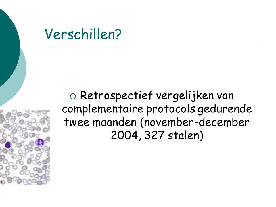 Verschillen?  Retrospectief vergelijken van complementaire protocols gedurende twee maanden (november-december 2004, 327 stalen)