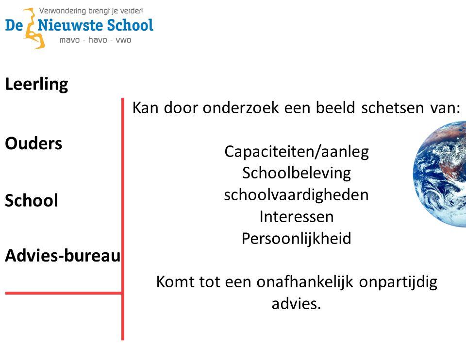Leerling Ouders School Advies-bureau Kan door onderzoek een beeld schetsen van: Capaciteiten/aanleg Schoolbeleving schoolvaardigheden Interessen Perso