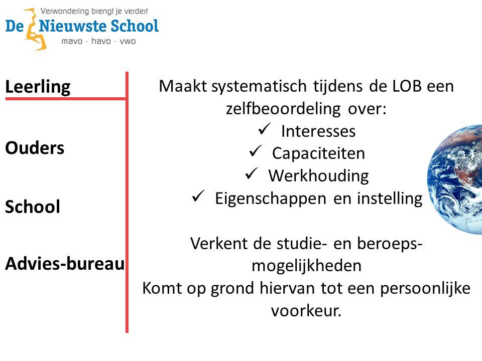 Leerling Ouders School Advies-bureau Maakt systematisch tijdens de LOB een zelfbeoordeling over: Interesses Capaciteiten Werkhouding Eigenschappen en