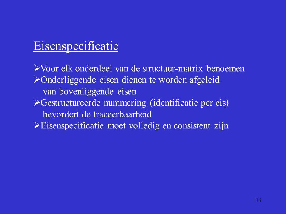14 Eisenspecificatie  Voor elk onderdeel van de structuur-matrix benoemen  Onderliggende eisen dienen te worden afgeleid van bovenliggende eisen  G