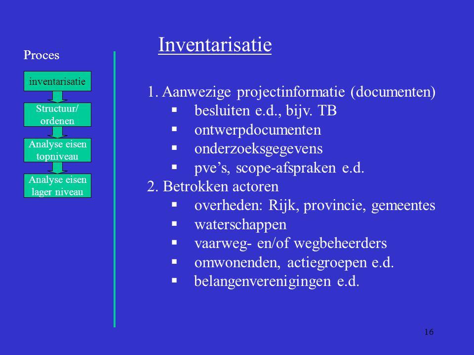 16 Proces inventarisatie Structuur/ ordenen Analyse eisen topniveau Analyse eisen lager niveau Inventarisatie 1. Aanwezige projectinformatie (document