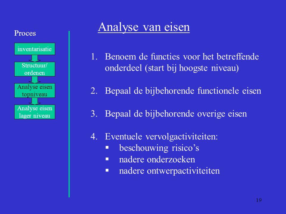19 Proces inventarisatie Structuur/ ordenen Analyse eisen topniveau Analyse eisen lager niveau Analyse van eisen 1.Benoem de functies voor het betreff