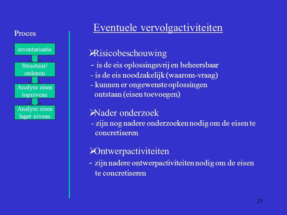 25 Proces inventarisatie Structuur/ ordenen Analyse eisen topniveau Analyse eisen lager niveau Eventuele vervolgactiviteiten  Risicobeschouwing - is