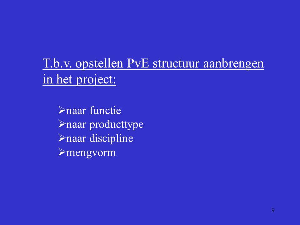 9 T.b.v. opstellen PvE structuur aanbrengen in het project:  naar functie  naar producttype  naar discipline  mengvorm