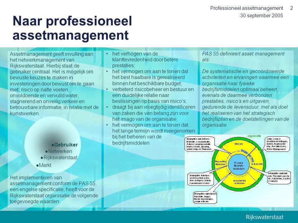 30 september 2005 Professioneel assetmanagement3 Risicobenadering Risicoanalyse ondernemingsplan In het kader van de agentschapvorming is een risicoanalyse uitgevoerd (rapport Risicoanalyse agentschapvorming Rijkswaterstaat).