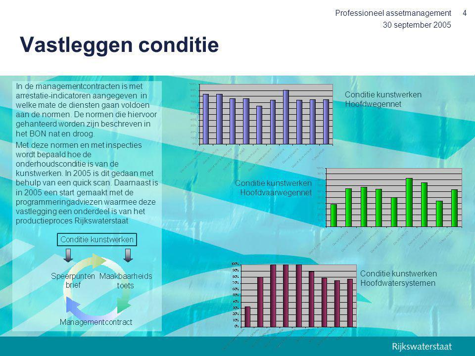 30 september 2005 Professioneel assetmanagement4 Vastleggen conditie In de managementcontracten is met arrestatie-indicatoren aangegeven in welke mate de diensten gaan voldoen aan de normen.
