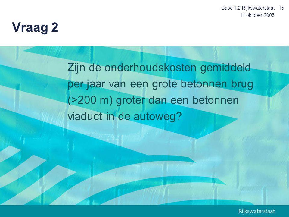 11 oktober 2005 Case 1.2 Rijkswaterstaat15 Vraag 2 Zijn de onderhoudskosten gemiddeld per jaar van een grote betonnen brug (>200 m) groter dan een betonnen viaduct in de autoweg?