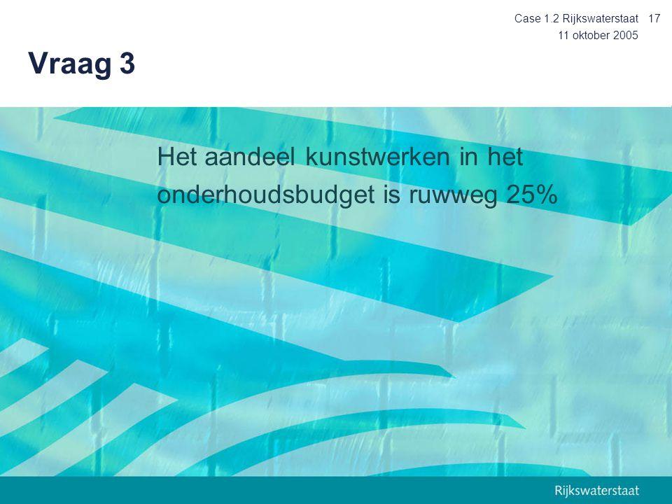 11 oktober 2005 Case 1.2 Rijkswaterstaat17 Vraag 3 Het aandeel kunstwerken in het onderhoudsbudget is ruwweg 25%