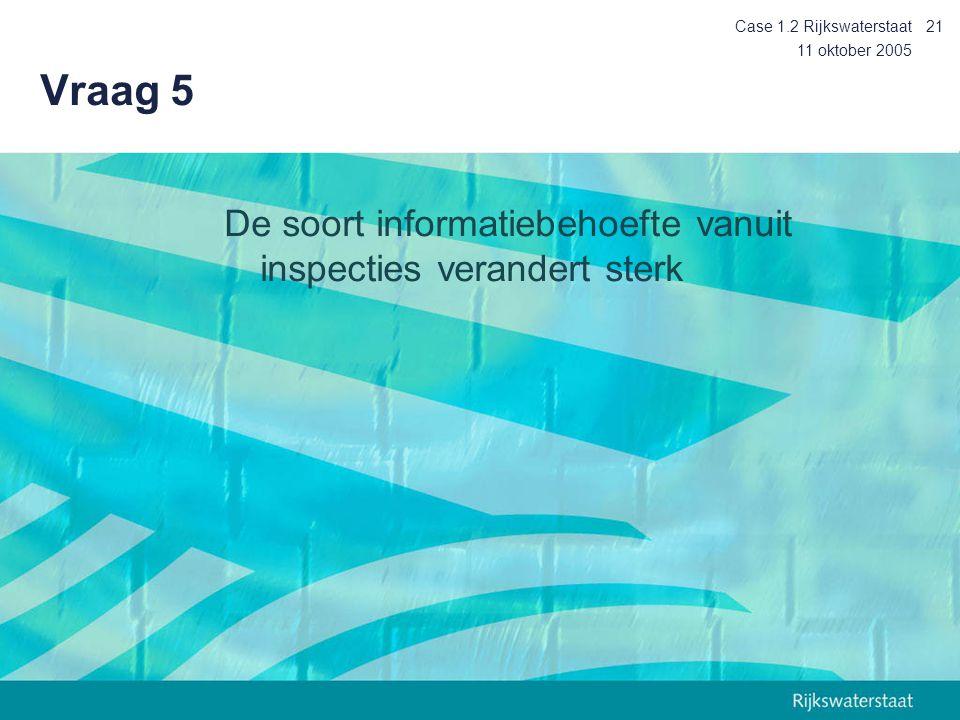 11 oktober 2005 Case 1.2 Rijkswaterstaat21 Vraag 5 De soort informatiebehoefte vanuit inspecties verandert sterk