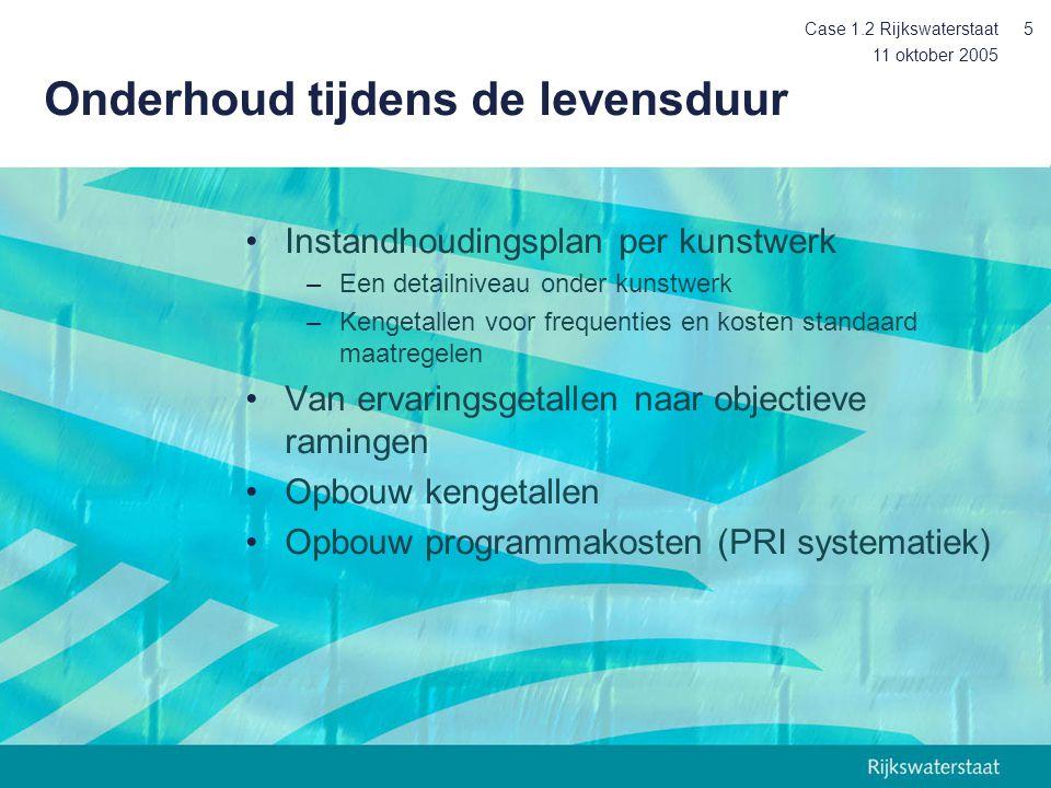 11 oktober 2005 Case 1.2 Rijkswaterstaat6 Kosten referentie object 13 Euro / m 2 per jaar