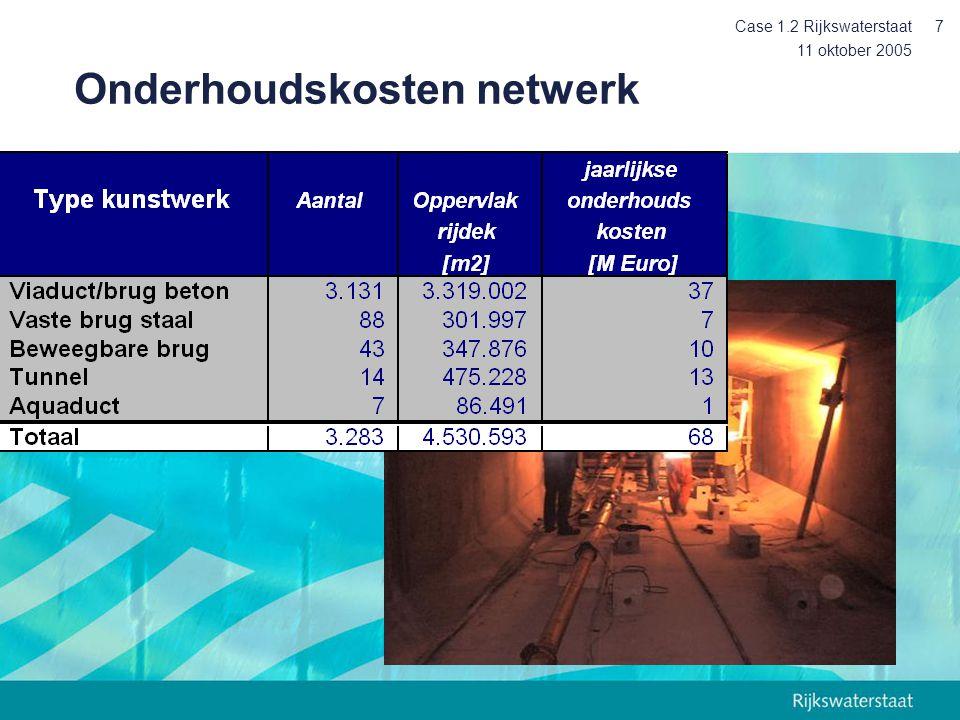 11 oktober 2005 Case 1.2 Rijkswaterstaat18 Antwoord vraag 3 Ja; bij Rijkswaterstaat is de grootste post verhardingen ruwweg 50% Snelle groeier verkeersvoorzieningen, vooral door DVM