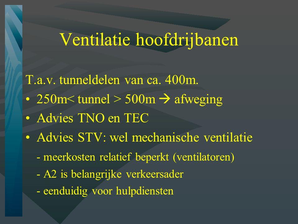 Ventilatie hoofdrijbanen T.a.v.tunneldelen van ca.