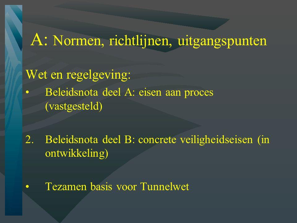 A: Normen, richtlijnen, uitgangspunten Veiligheidsdoelen/veiligheidseisen: –Tunnelgebruik en omgeving –Verkeersafwikkeling –Incidentafhandeling –Zelfredding –Hulpverlening –Instandhouding Doelen vertaalt in toetsbare eisen
