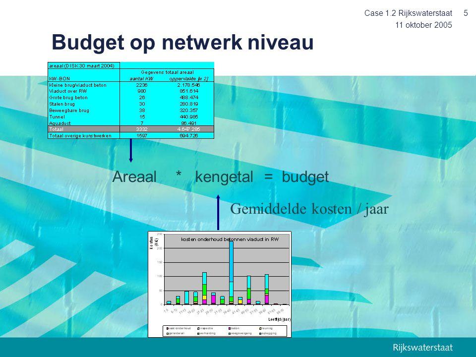 11 oktober 2005 Case 1.2 Rijkswaterstaat6 Onderhoudskosten netwerk