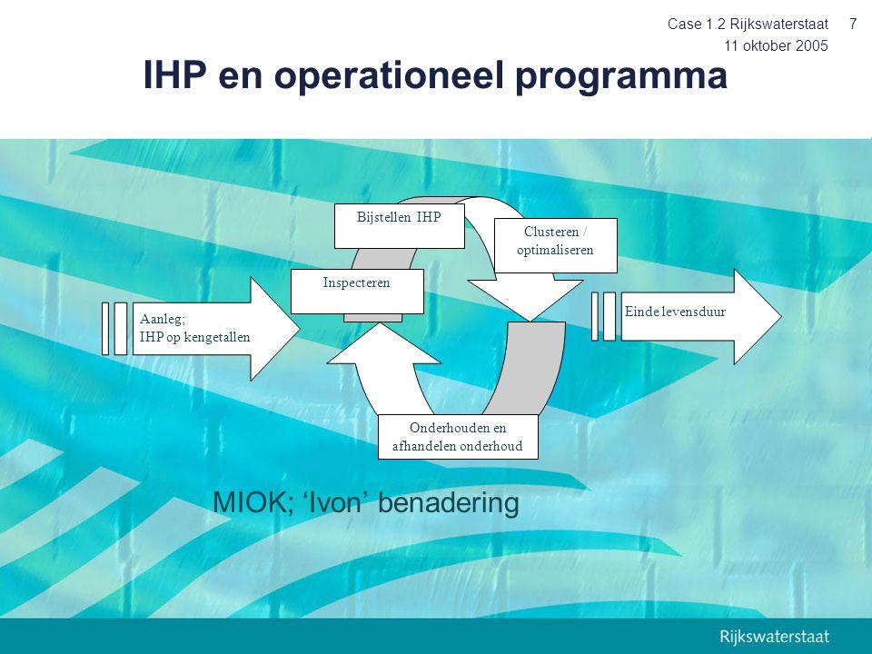 11 oktober 2005 Case 1.2 Rijkswaterstaat7 IHP en operationeel programma Onderhouden en afhandelen onderhoud Bijstellen IHP Inspecteren Clusteren / optimaliseren Aanleg; IHP op kengetallen Einde levensduur MIOK; 'Ivon' benadering