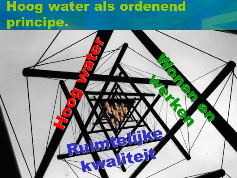 Hoog water Wonen en werken Ruimtelijke kwaliteit Hoog water als ordenend principe.