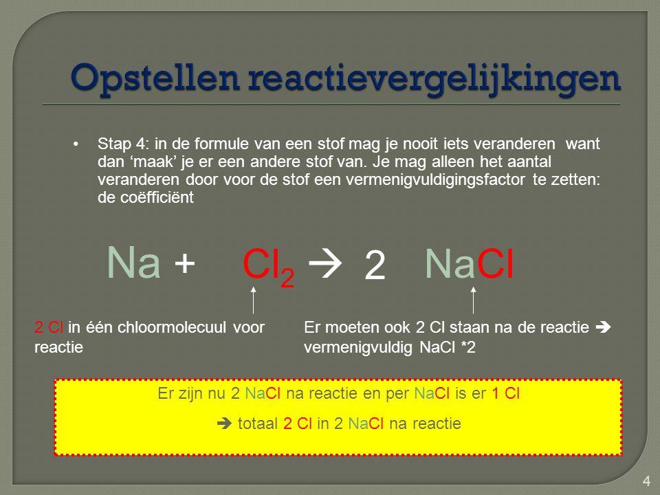 5 Na + Cl 2  2 NaCl Stap 5: controleer of nu alle elementen kloppen 2 Cl in één chloormolecuul voor reactie totaal 2 Na in 2 NaCl na reactie 1 losse Na voor reactie totaal 2 Cl in 2 NaCl na reactie Het lijkt dus of bij de reactie spontaan een Natriumatoom extra is ontstaan.