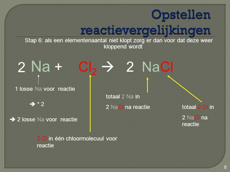 7 2 Na + Cl 2  2 NaCl De kloppende reactievergelijking is dus 2 Cl in één chloormolecuul voor reactie totaal 2 Na in 2 NaCl na reactie 2 losse Na voor reactie totaal 2 Cl in 2 NaCl na reactie