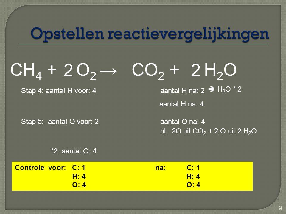 9 CH 4 + O 2 → CO 2 + H 2 O Stap 5: aantal O voor: 2 aantal O na: 4 nl. 2O uit CO 2 + 2 O uit 2 H 2 O Stap 4: aantal H voor: 4 aantal H na: 2  H 2 O