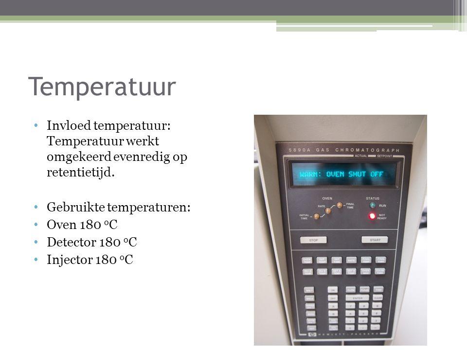 Temperatuur Invloed temperatuur: Temperatuur werkt omgekeerd evenredig op retentietijd. Gebruikte temperaturen: Oven 180 o C Detector 180 o C Injector