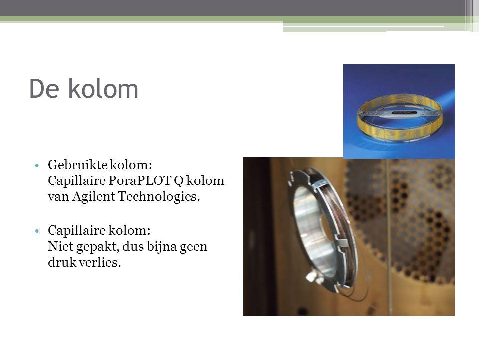 De kolom Gebruikte kolom: Capillaire PoraPLOT Q kolom van Agilent Technologies. Capillaire kolom: Niet gepakt, dus bijna geen druk verlies.